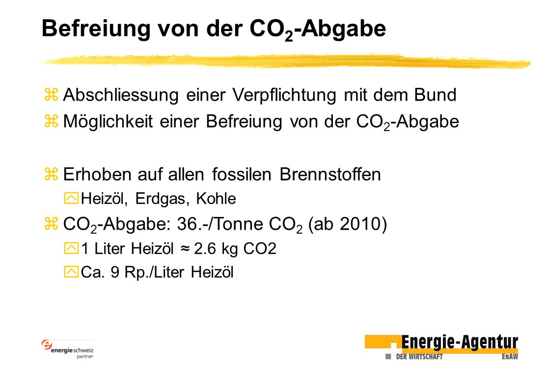 Befreiung von der CO2-Abgabe