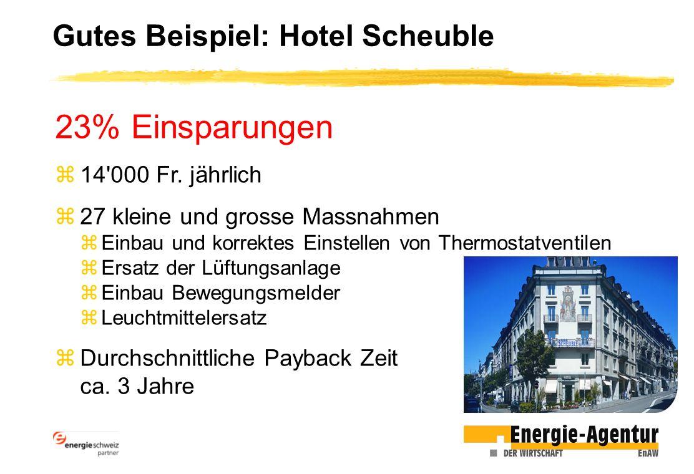 Gutes Beispiel: Hotel Scheuble