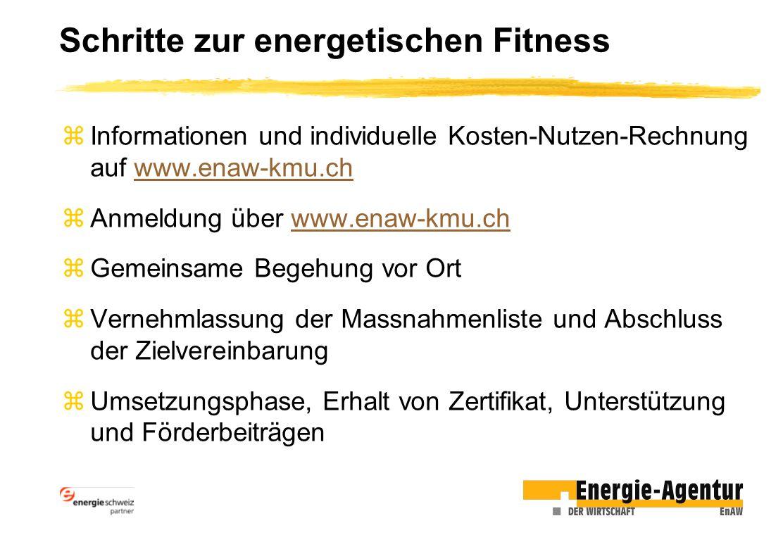 Schritte zur energetischen Fitness