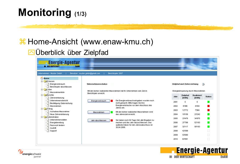 Monitoring (1/3) Home-Ansicht (www.enaw-kmu.ch)