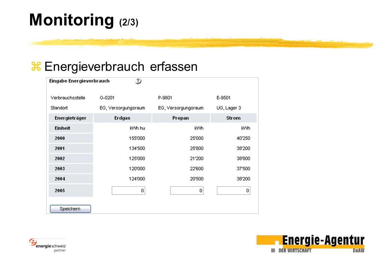 Monitoring (2/3) Energieverbrauch erfassen