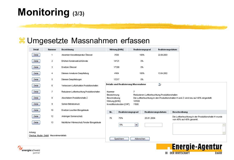 Monitoring (3/3) Umgesetzte Massnahmen erfassen