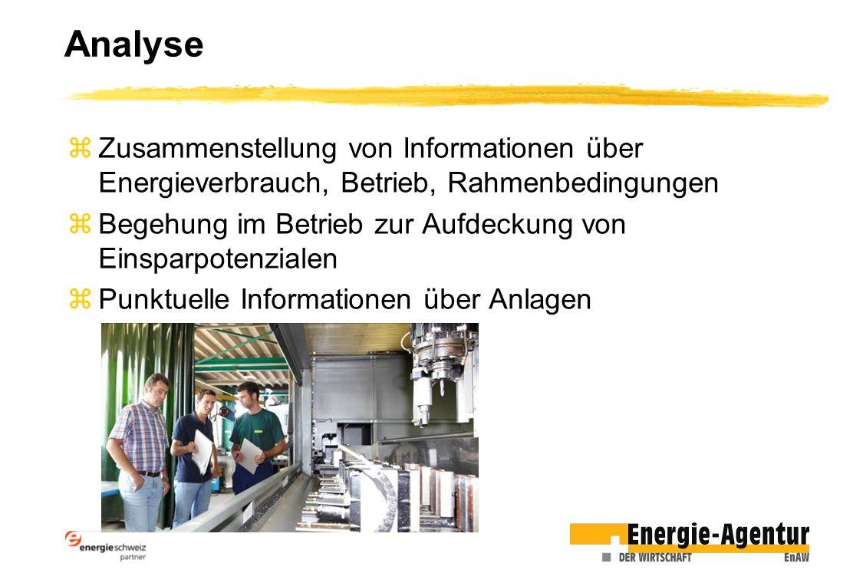 Analyse Zusammenstellung von Informationen über Energieverbrauch, Betrieb, Rahmenbedingungen.