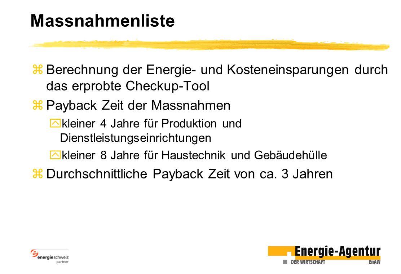 Massnahmenliste Berechnung der Energie- und Kosteneinsparungen durch das erprobte Checkup-Tool. Payback Zeit der Massnahmen.