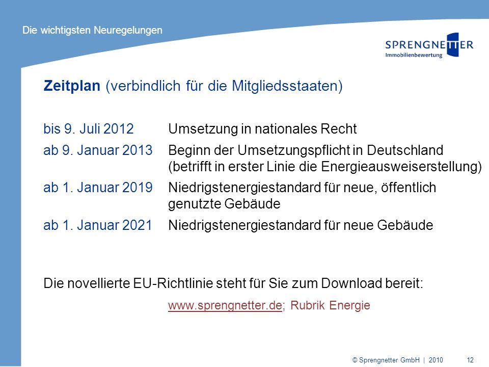 Zeitplan (verbindlich für die Mitgliedsstaaten)