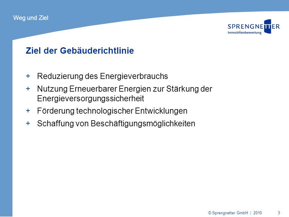Ziel der Gebäuderichtlinie