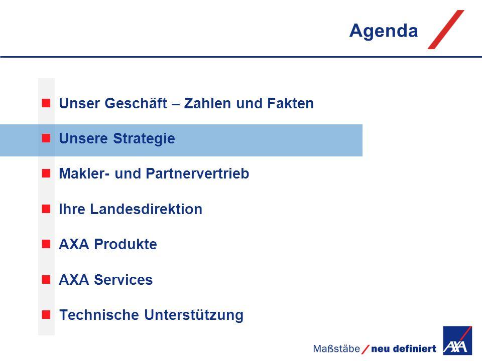 Agenda Unser Geschäft – Zahlen und Fakten Unsere Strategie