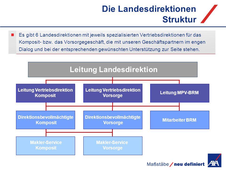 Die Landesdirektionen Struktur
