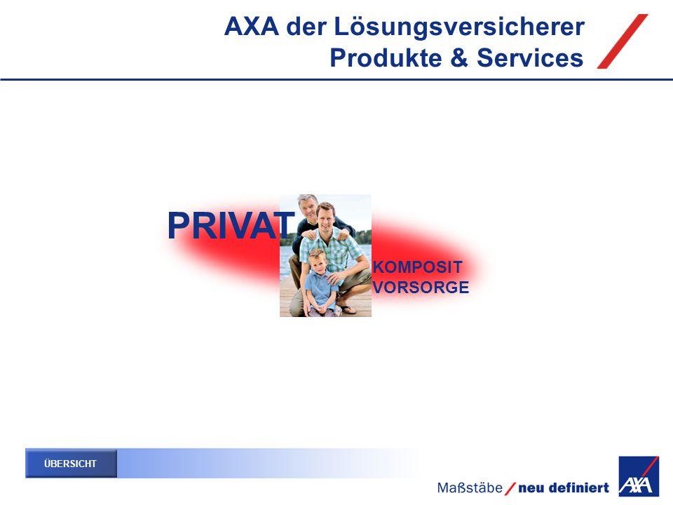 PRIVAT AXA der Lösungsversicherer Produkte & Services KOMPOSIT