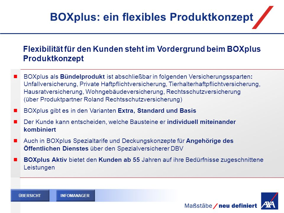 BOXplus: ein flexibles Produktkonzept