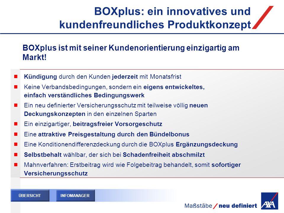 BOXplus: ein innovatives und kundenfreundliches Produktkonzept