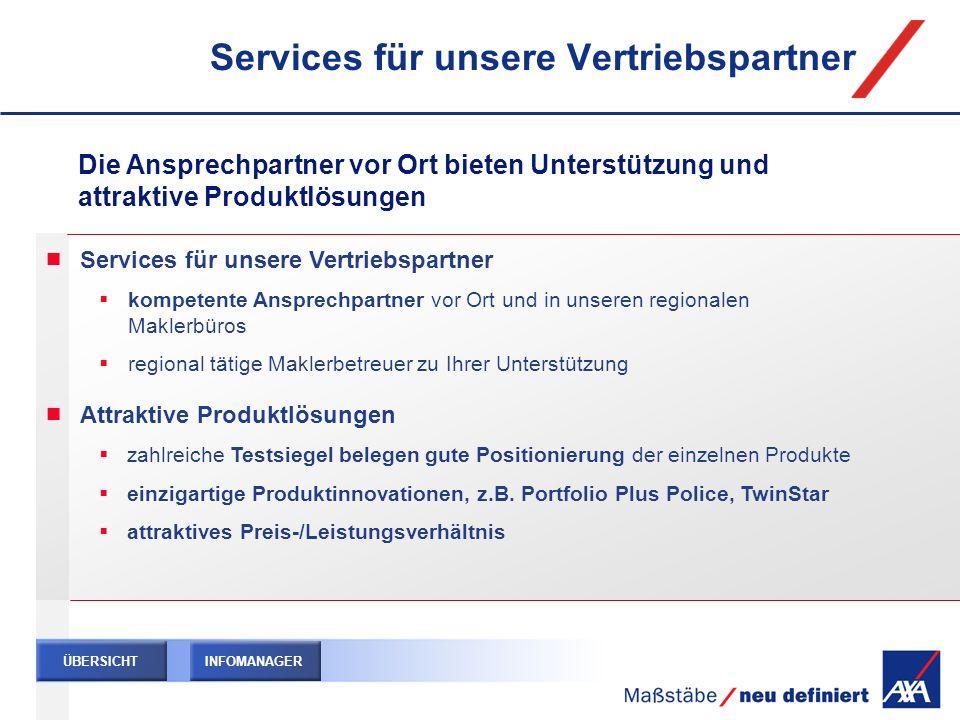 Services für unsere Vertriebspartner