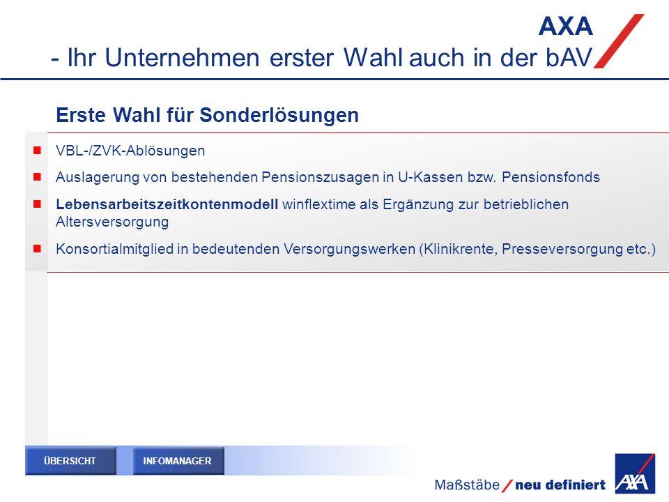 AXA - Ihr Unternehmen erster Wahl auch in der bAV
