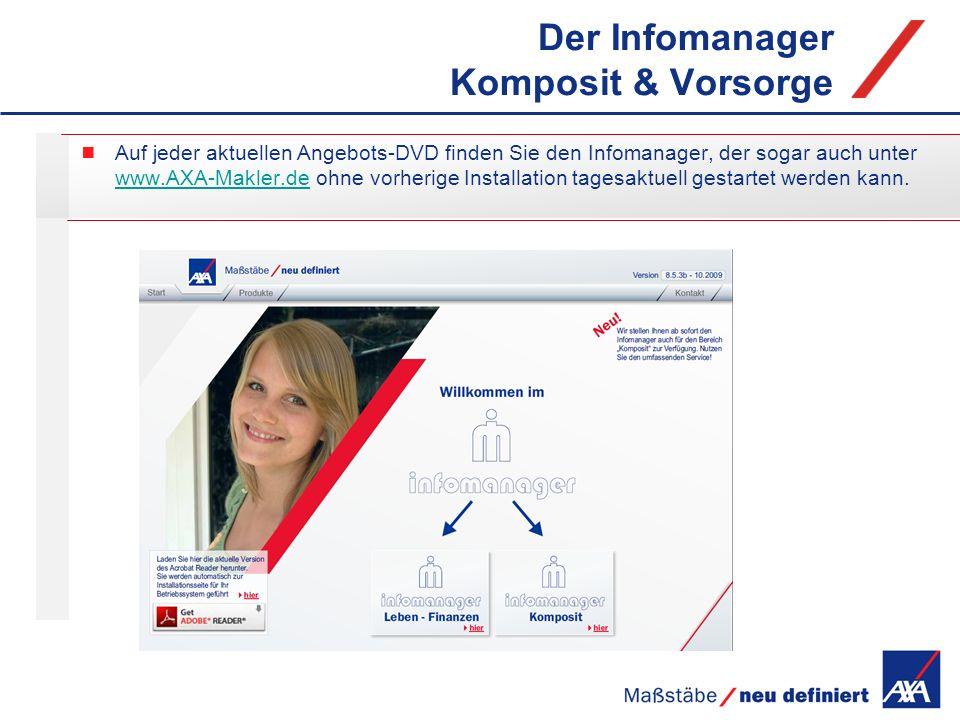 Der Infomanager Komposit & Vorsorge