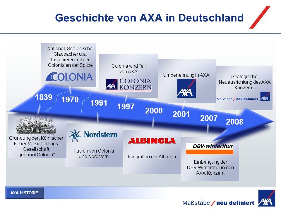 Geschichte von AXA in Deutschland