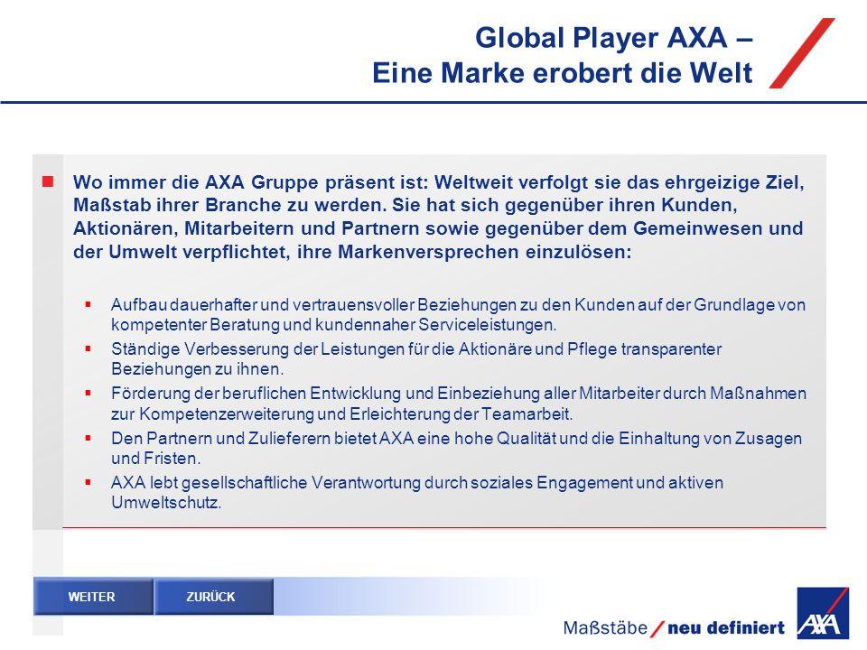Global Player AXA – Eine Marke erobert die Welt