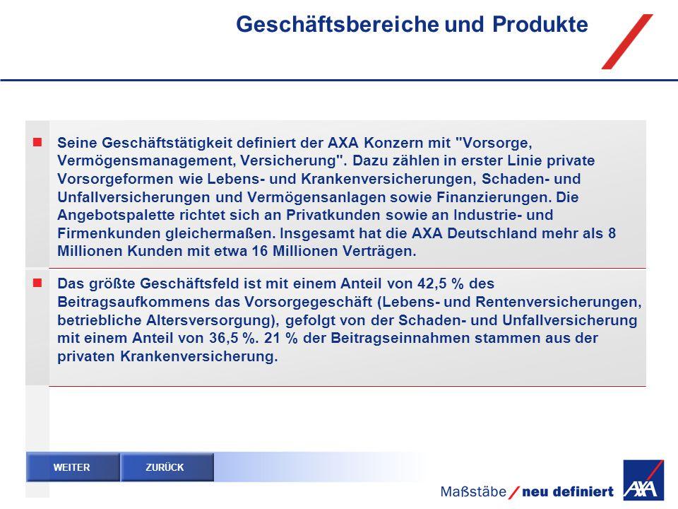 Geschäftsbereiche und Produkte