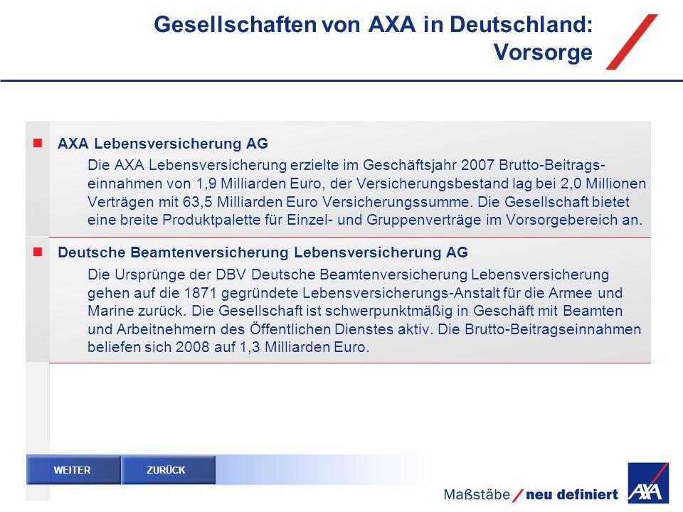 Gesellschaften von AXA in Deutschland: Vorsorge