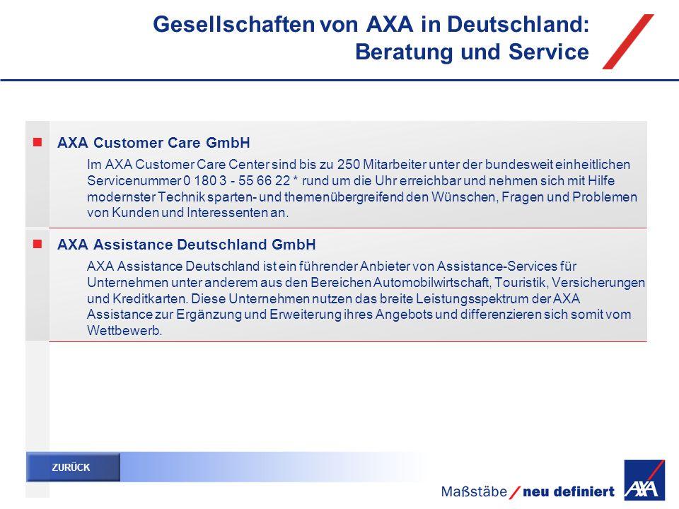 Gesellschaften von AXA in Deutschland: Beratung und Service