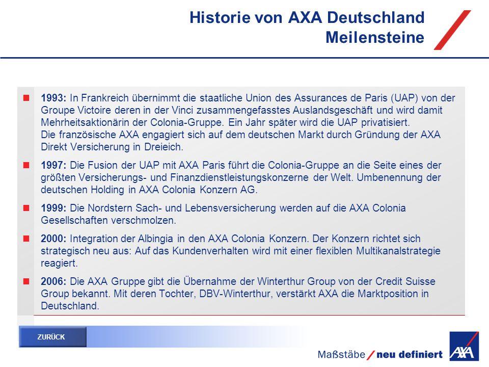 Historie von AXA Deutschland Meilensteine