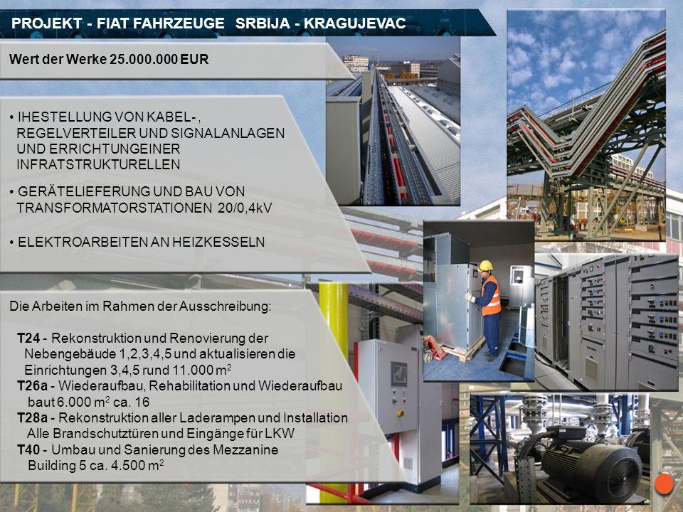 PROJEKT - FIAT FAHRZEUGE SRBIJA - KRAGUJEVAC
