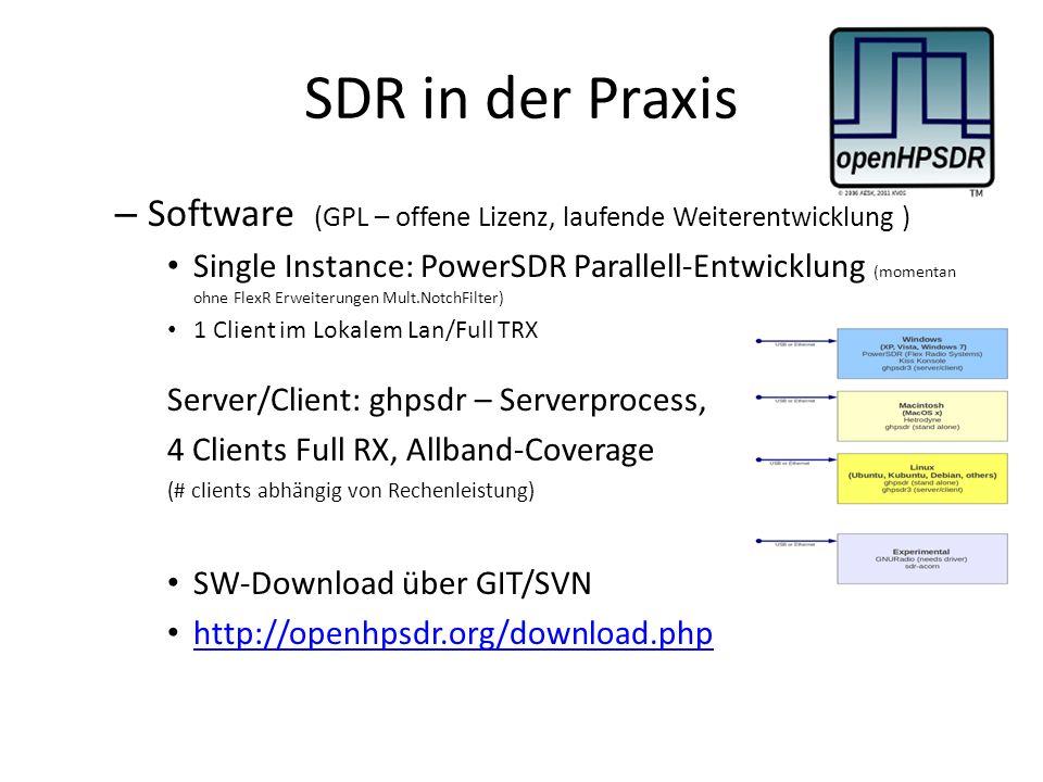 SDR in der Praxis Software (GPL – offene Lizenz, laufende Weiterentwicklung )