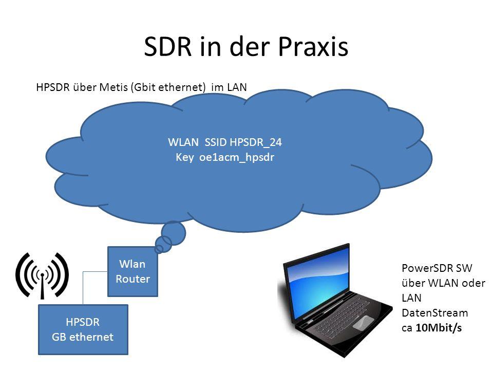 SDR in der Praxis HPSDR über Metis (Gbit ethernet) im LAN