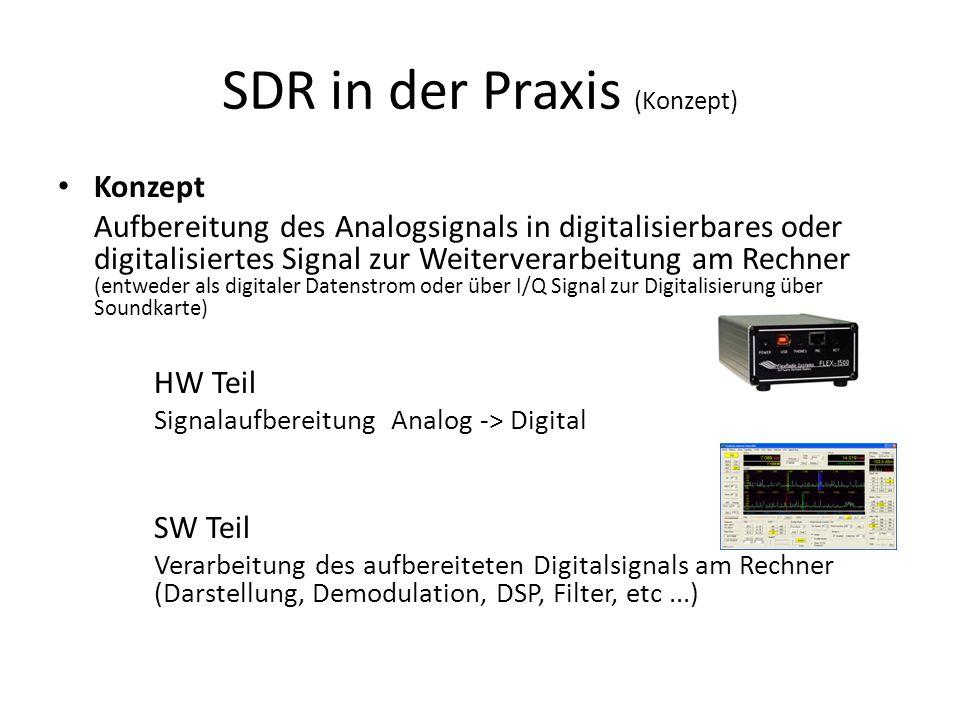 SDR in der Praxis (Konzept)