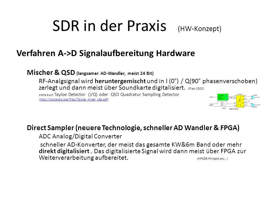 SDR in der Praxis (HW-Konzept)