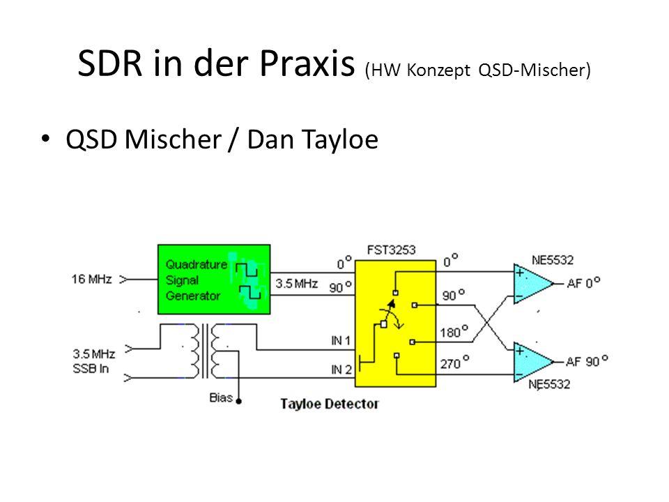 SDR in der Praxis (HW Konzept QSD-Mischer)