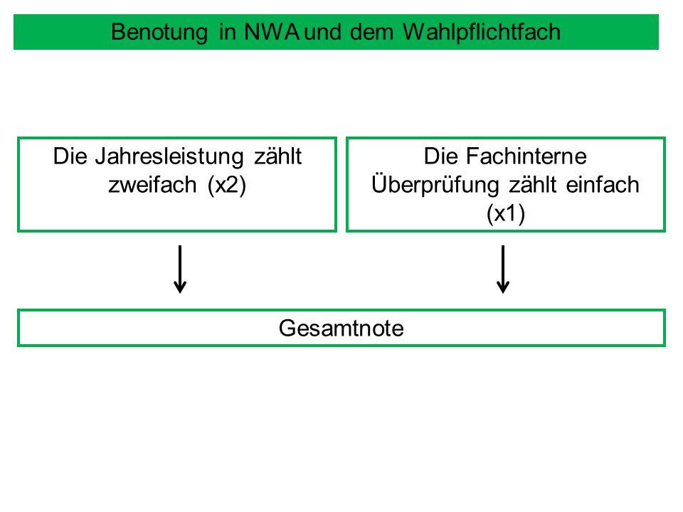Benotung in NWA und dem Wahlpflichtfach