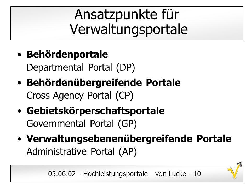 Ansatzpunkte für Verwaltungsportale