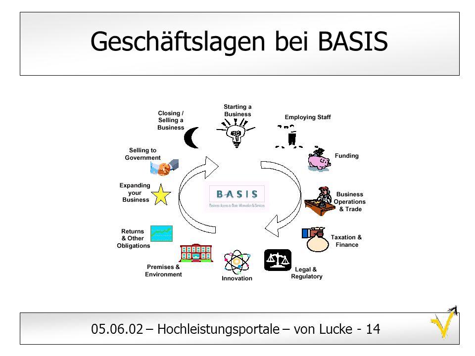 Geschäftslagen bei BASIS