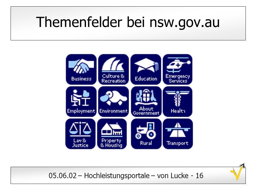 Themenfelder bei nsw.gov.au
