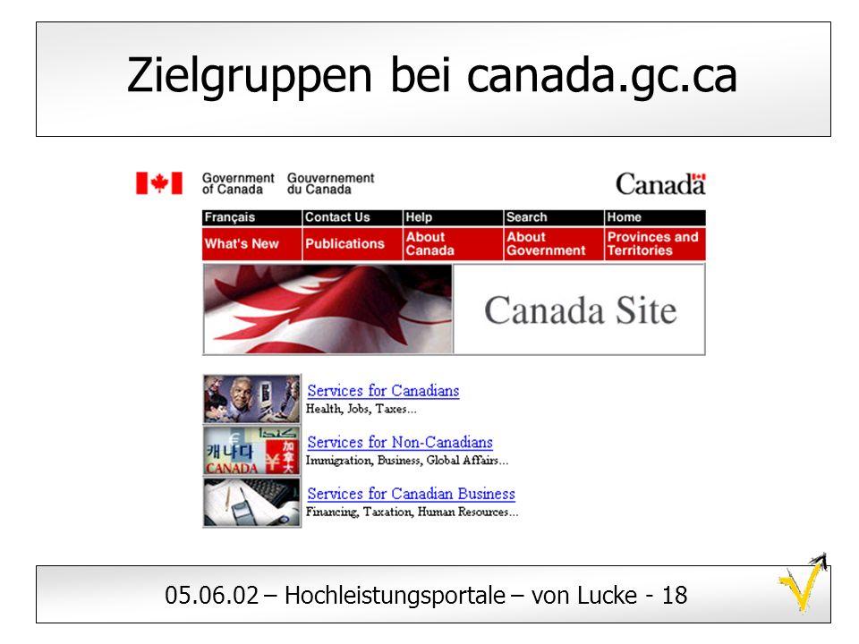 Zielgruppen bei canada.gc.ca