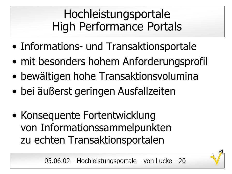 Hochleistungsportale High Performance Portals