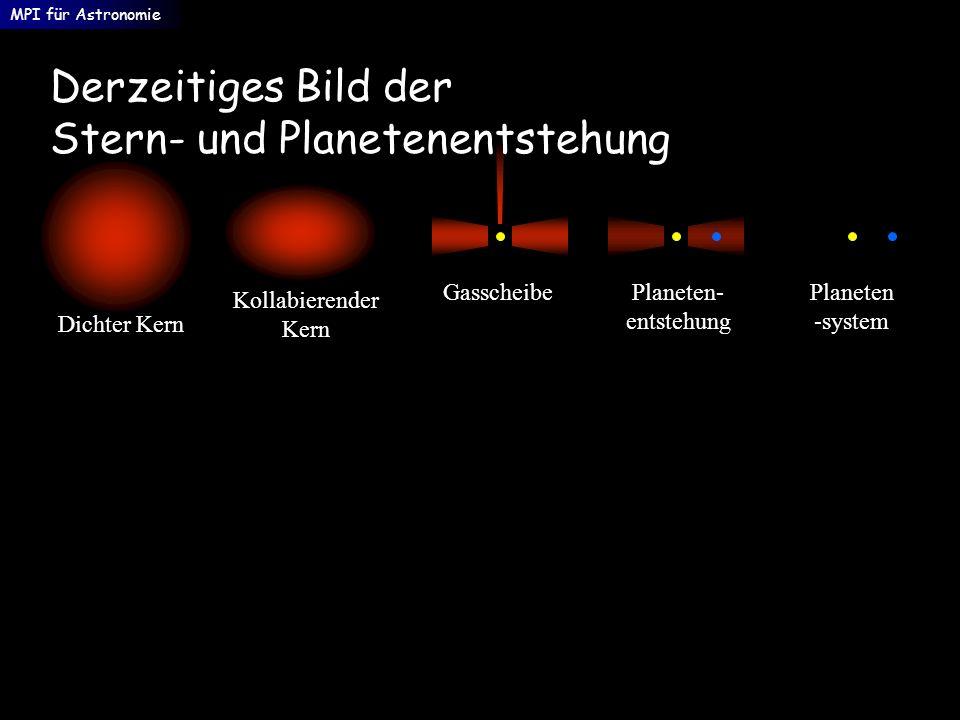 Derzeitiges Bild der Stern- und Planetenentstehung