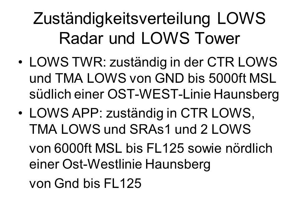Zuständigkeitsverteilung LOWS Radar und LOWS Tower