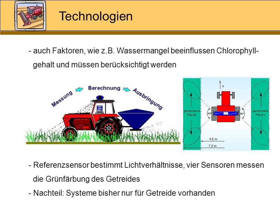 Technologien auch Faktoren, wie z.B. Wassermangel beeinflussen Chlorophyll- gehalt und müssen berücksichtigt werden.