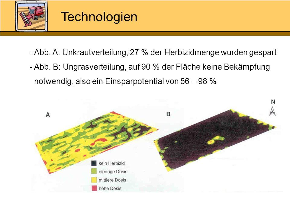 TechnologienAbb. A: Unkrautverteilung, 27 % der Herbizidmenge wurden gespart. Abb. B: Ungrasverteilung, auf 90 % der Fläche keine Bekämpfung.