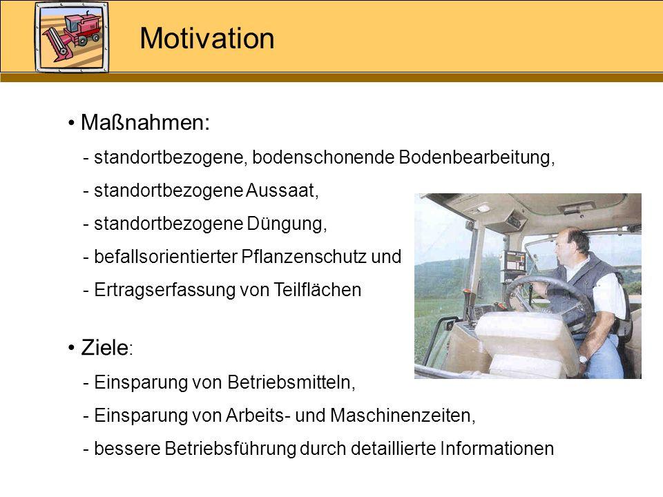 Motivation Maßnahmen: Ziele: