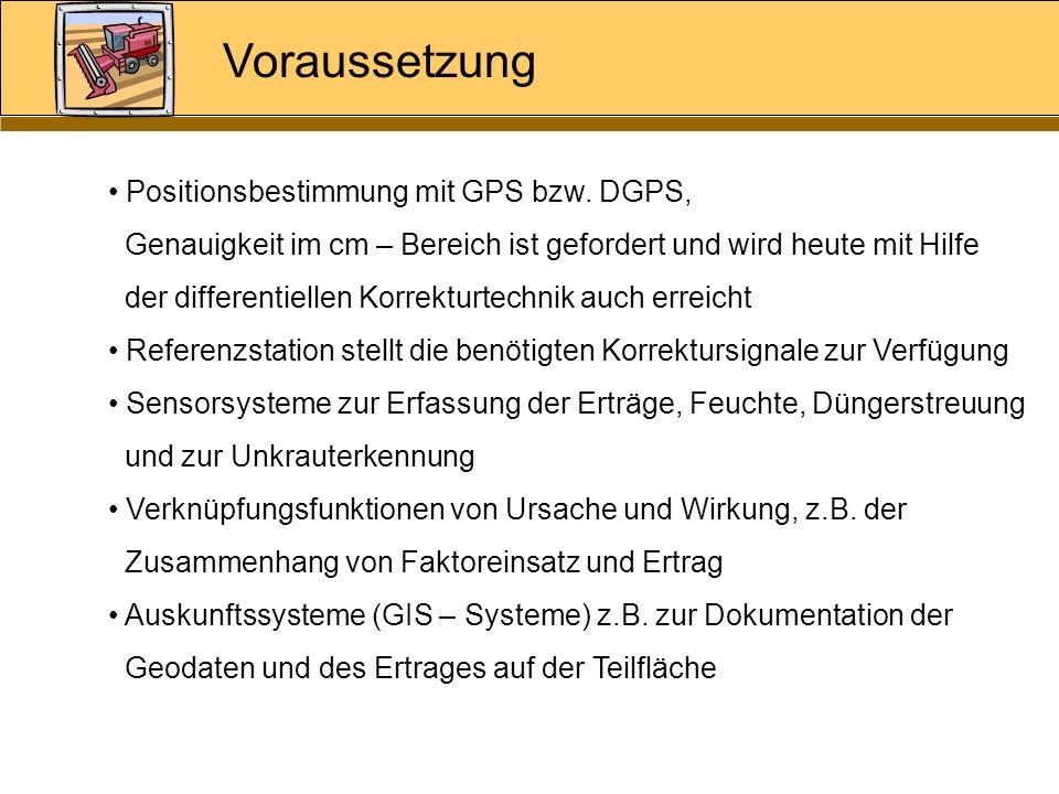 Voraussetzung Positionsbestimmung mit GPS bzw. DGPS,
