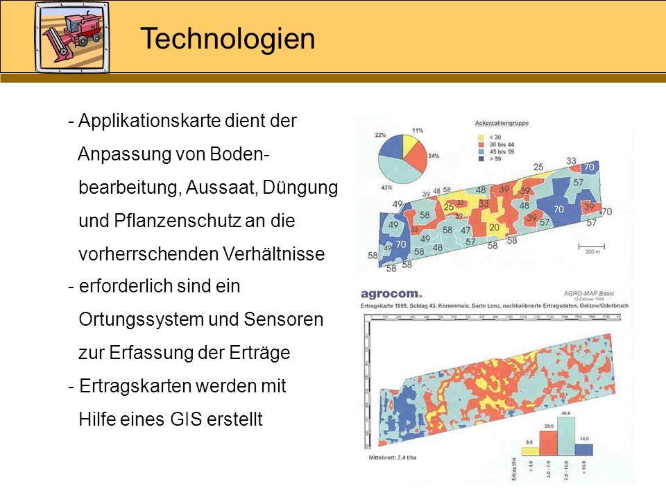 Technologien Applikationskarte dient der Anpassung von Boden-