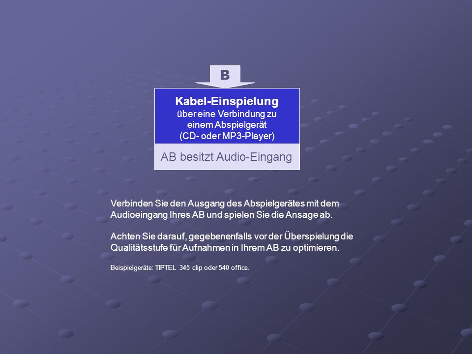 B Kabel-Einspielung AB besitzt Audio-Eingang