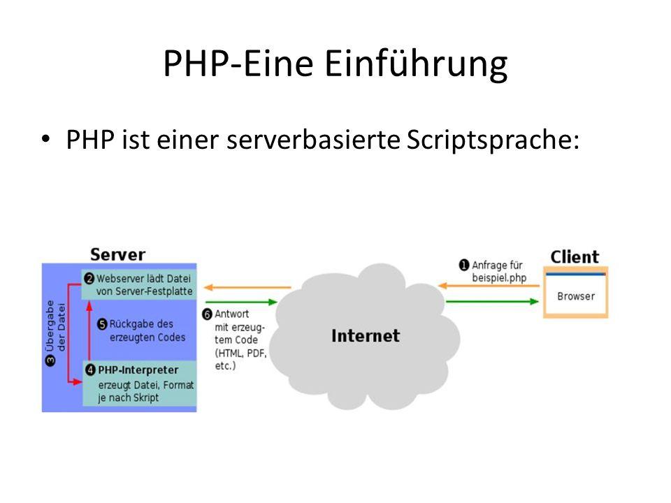 PHP-Eine Einführung PHP ist einer serverbasierte Scriptsprache: