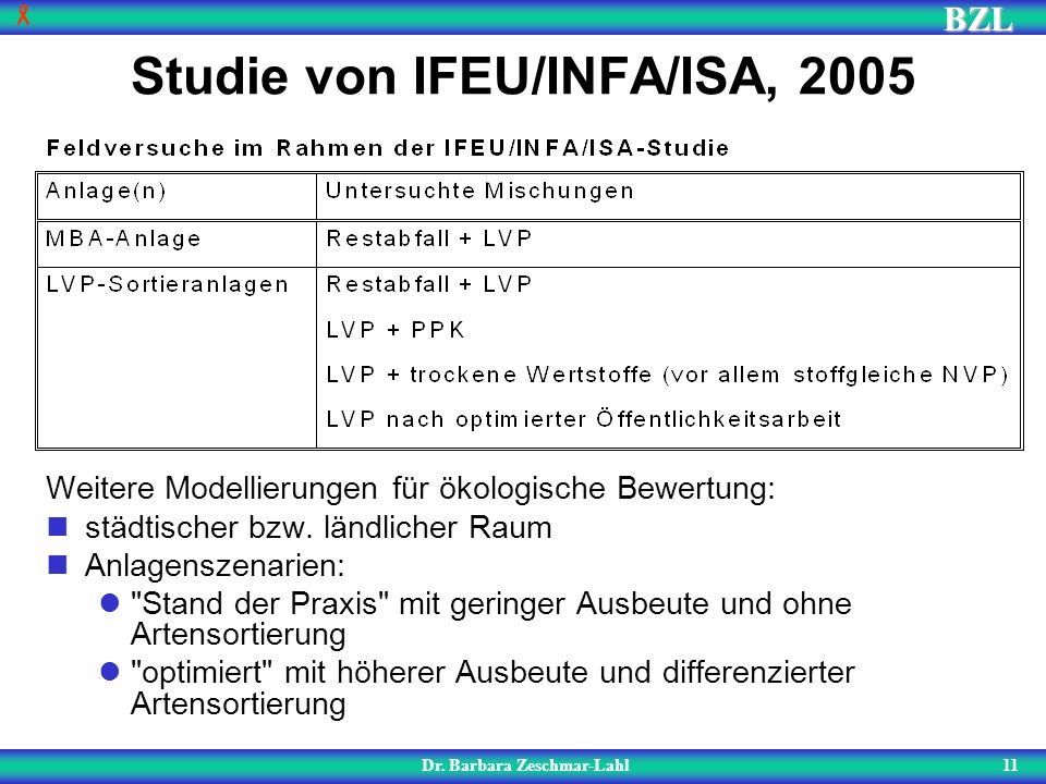 Studie von IFEU/INFA/ISA, 2005