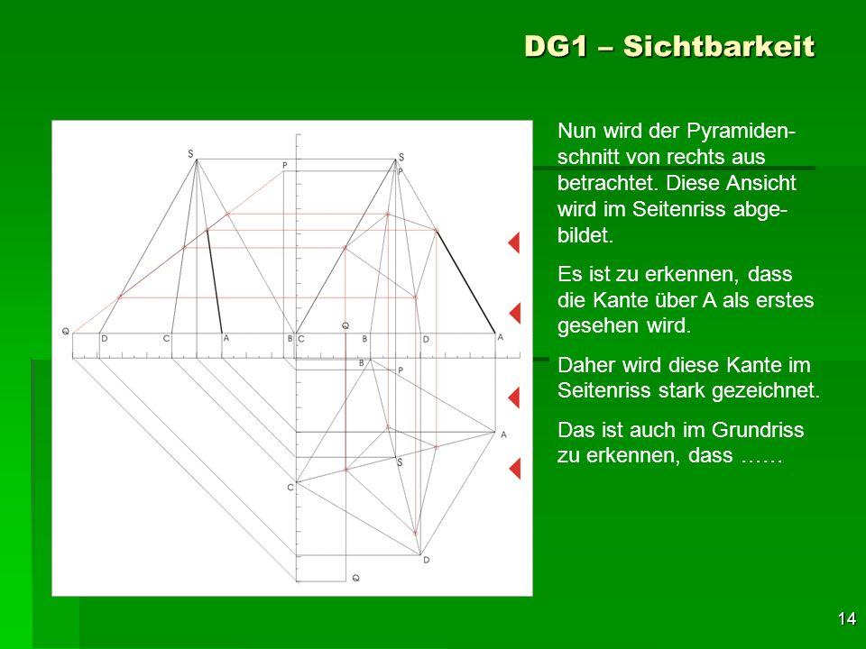 DG1 – Sichtbarkeit Nun wird der Pyramiden-schnitt von rechts aus betrachtet. Diese Ansicht wird im Seitenriss abge-bildet.