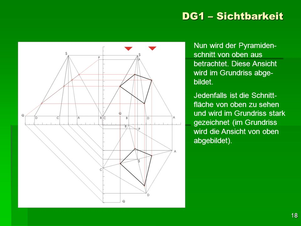 DG1 – Sichtbarkeit Nun wird der Pyramiden-schnitt von oben aus betrachtet. Diese Ansicht wird im Grundriss abge-bildet.