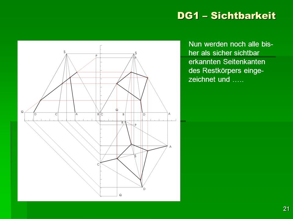 DG1 – Sichtbarkeit Nun werden noch alle bis-her als sicher sichtbar erkannten Seitenkanten des Restkörpers einge-zeichnet und …..