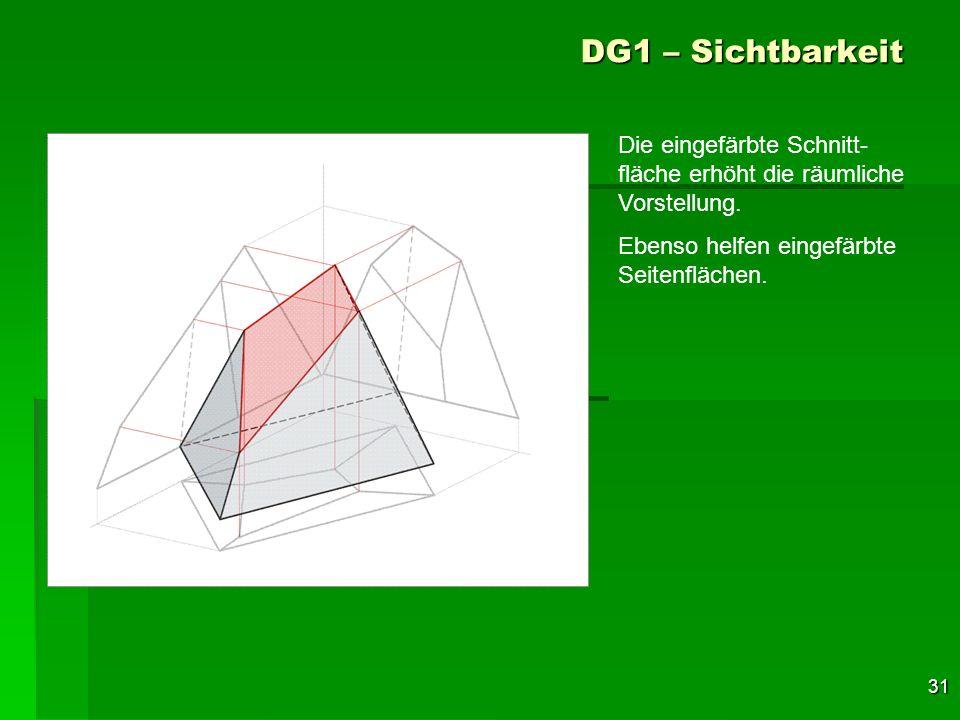 DG1 – Sichtbarkeit Die eingefärbte Schnitt-fläche erhöht die räumliche Vorstellung.